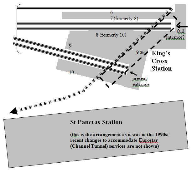 Platform Nine-and-Three-Quarters