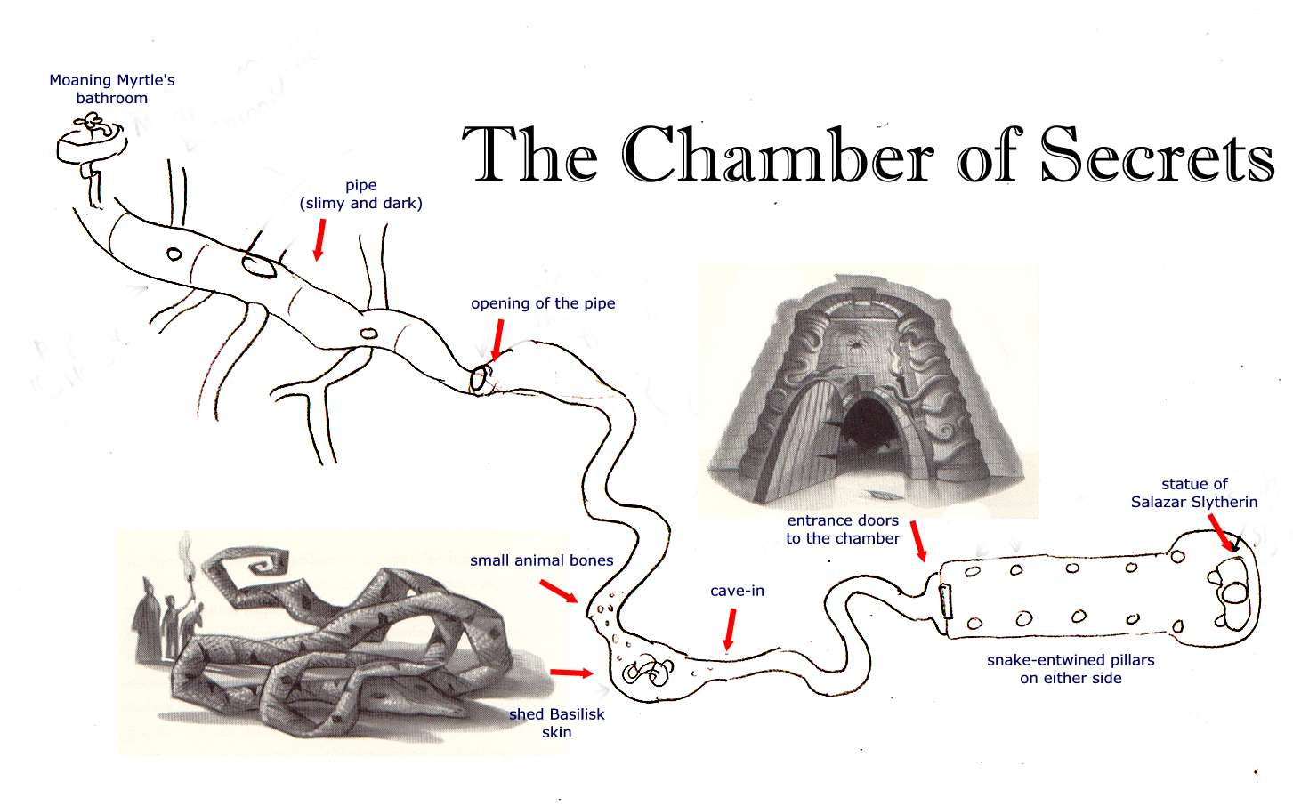 Map, Chamber of Secrets © by Steve Vander Ark