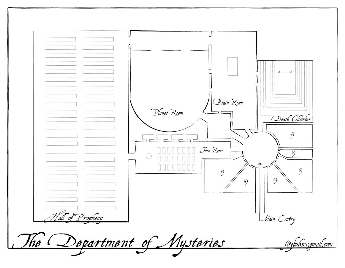 map of the Department of Mysteries