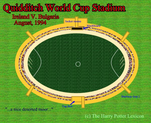 Map of the Quidditch World Cup stadium